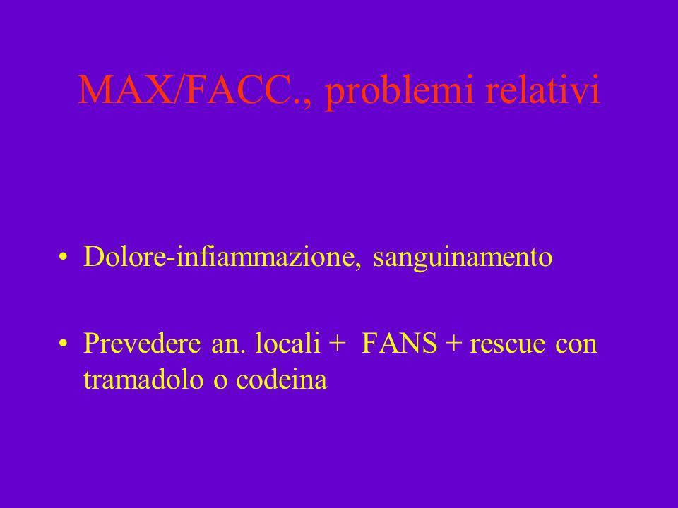 MAX/FACC., problemi relativi
