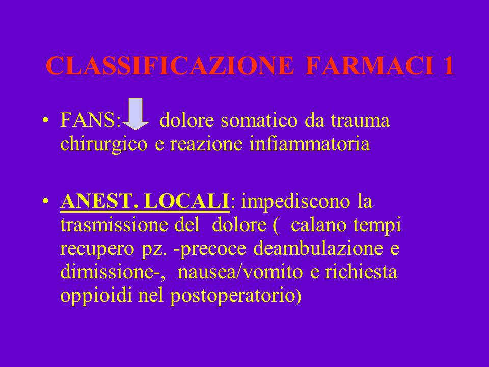CLASSIFICAZIONE FARMACI 1
