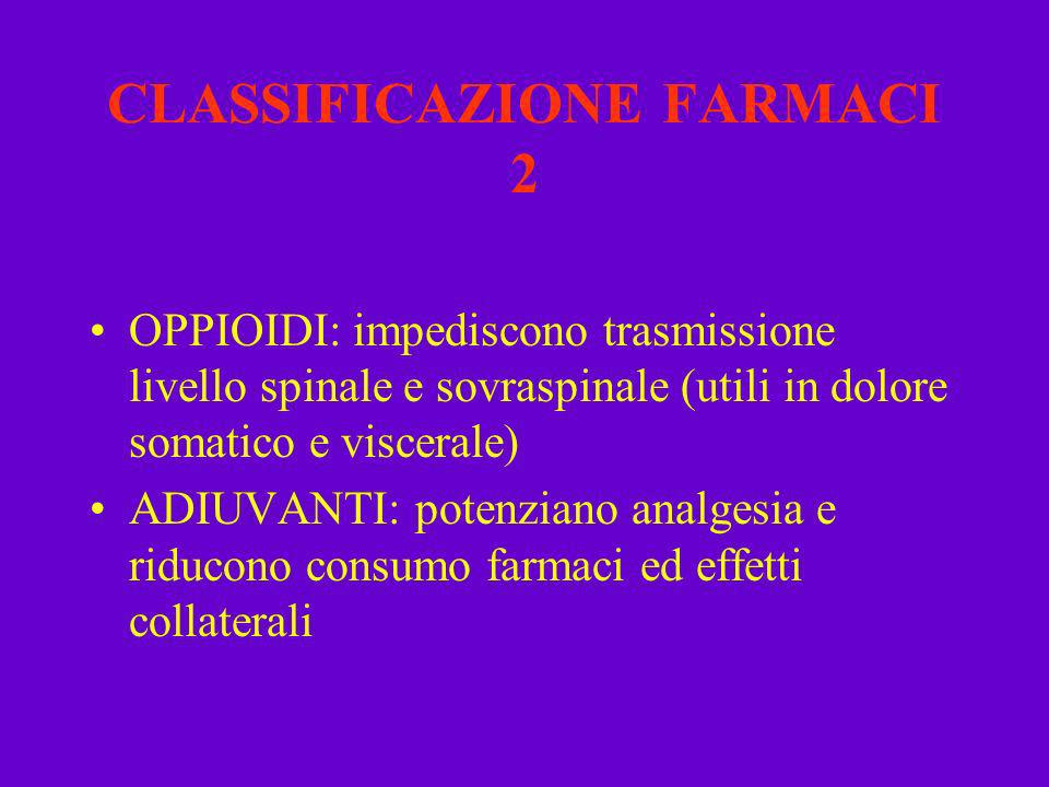 CLASSIFICAZIONE FARMACI 2