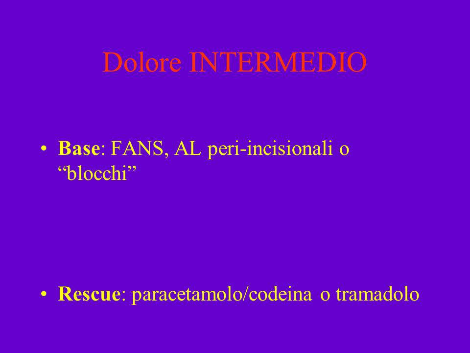 Dolore INTERMEDIO Base: FANS, AL peri-incisionali o blocchi
