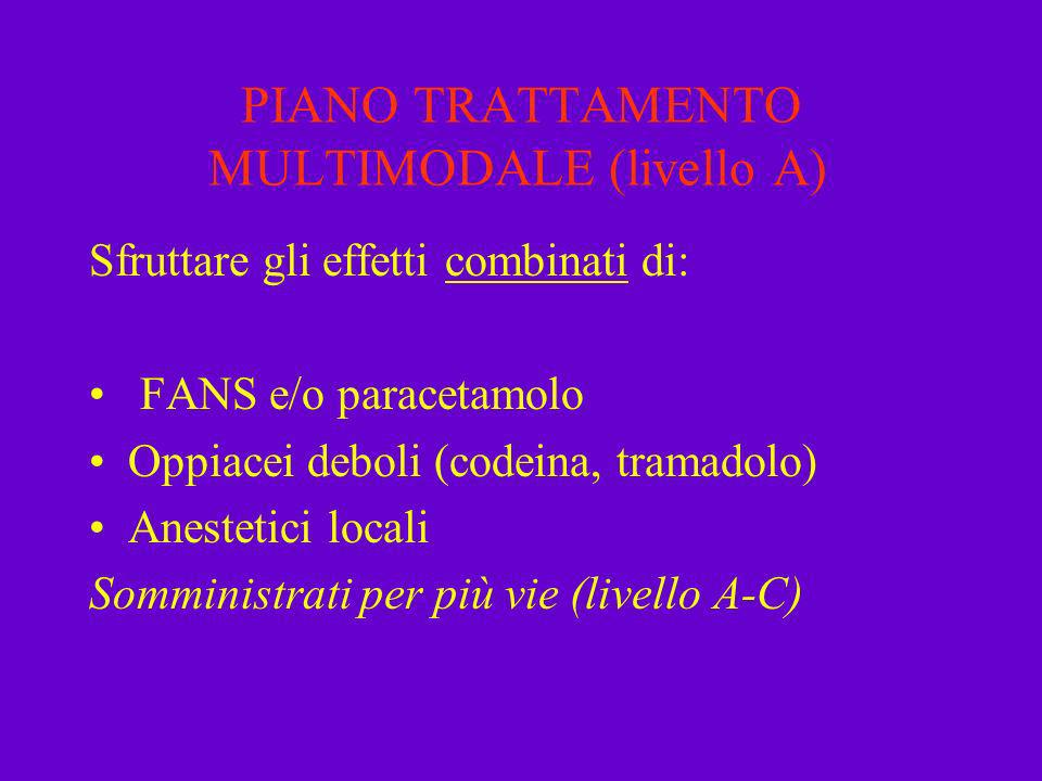 PIANO TRATTAMENTO MULTIMODALE (livello A)