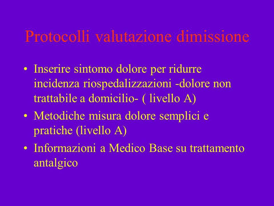 Protocolli valutazione dimissione