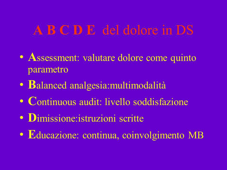 A B C D E del dolore in DS Assessment: valutare dolore come quinto parametro. Balanced analgesia:multimodalità.