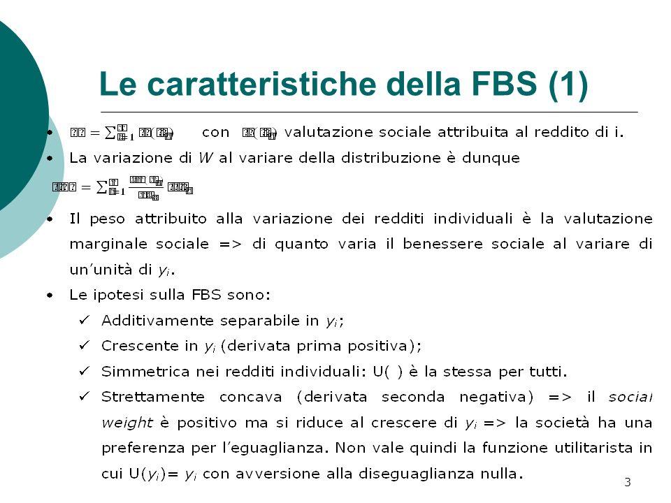 Le caratteristiche della FBS (1)