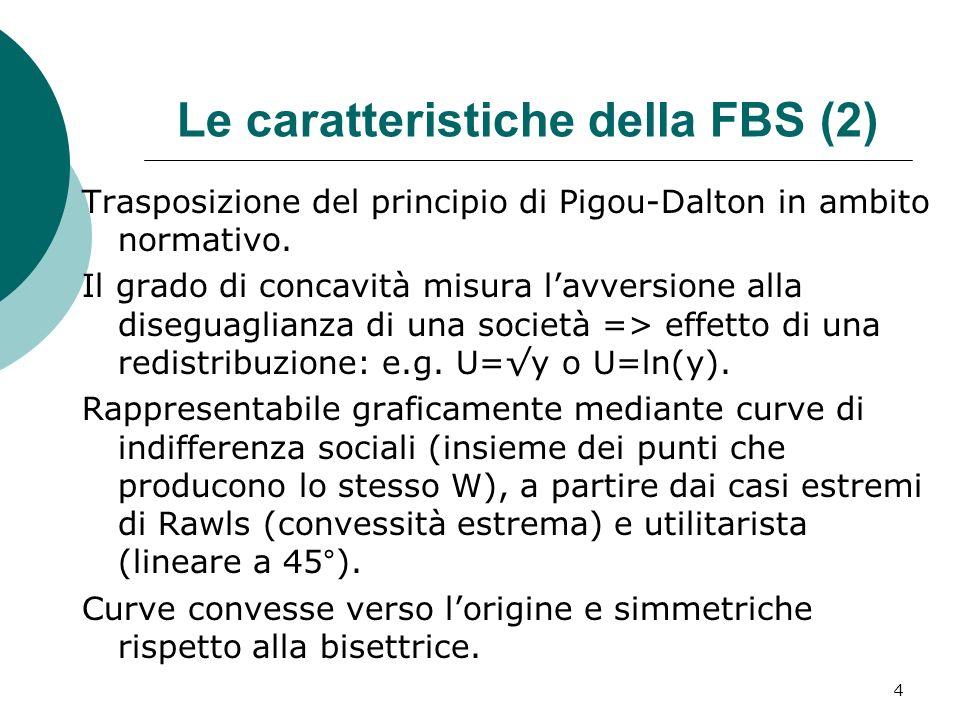 Le caratteristiche della FBS (2)