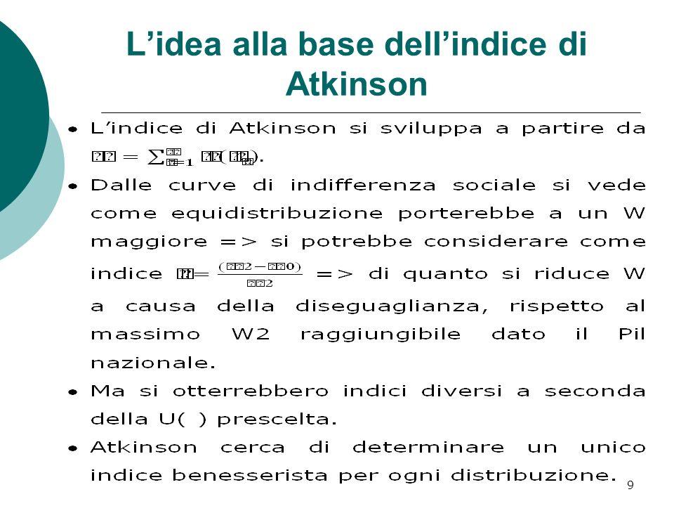 L'idea alla base dell'indice di Atkinson