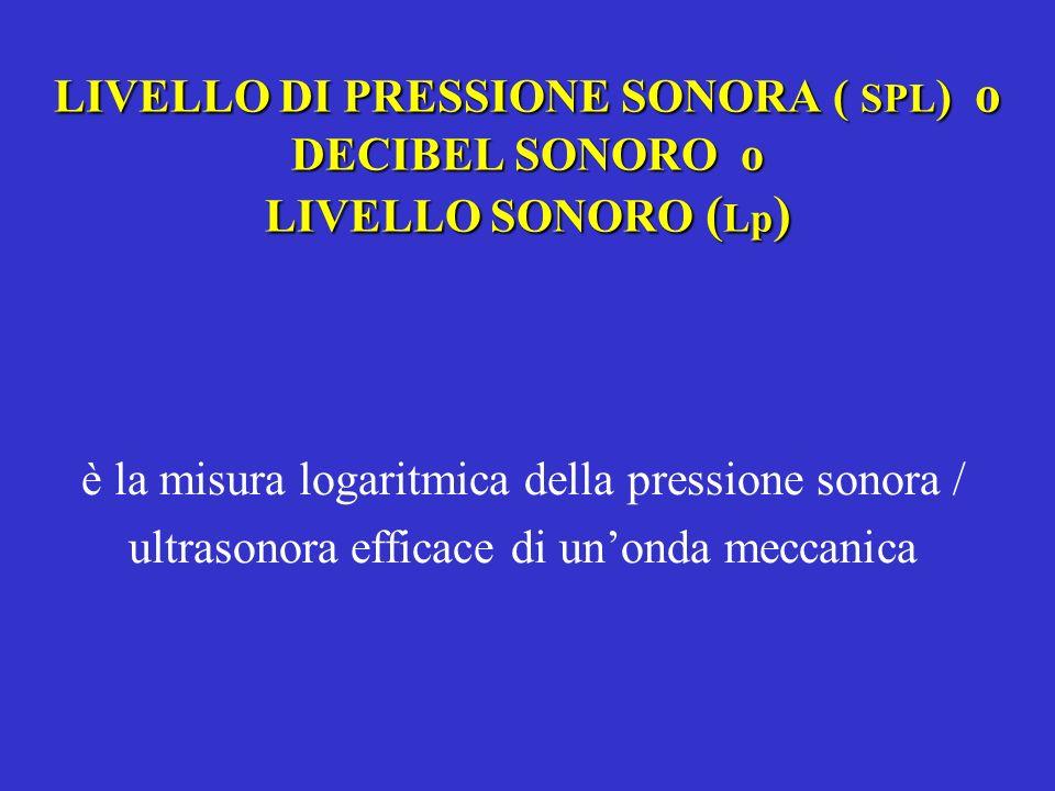 LIVELLO DI PRESSIONE SONORA ( SPL) o DECIBEL SONORO o LIVELLO SONORO (Lp)