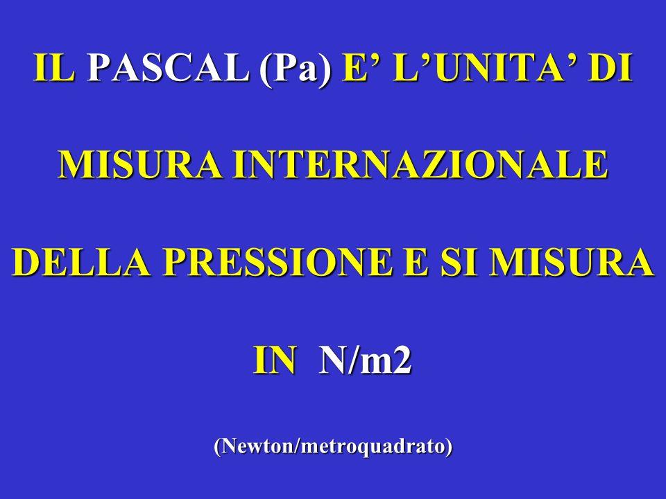 IL PASCAL (Pa) E' L'UNITA' DI MISURA INTERNAZIONALE DELLA PRESSIONE E SI MISURA IN N/m2 (Newton/metroquadrato)