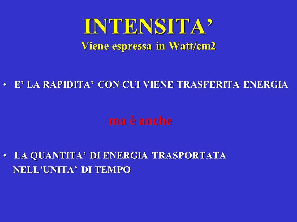 INTENSITA' Viene espressa in Watt/cm2