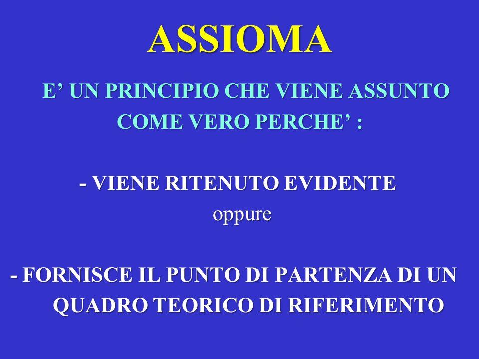 ASSIOMA