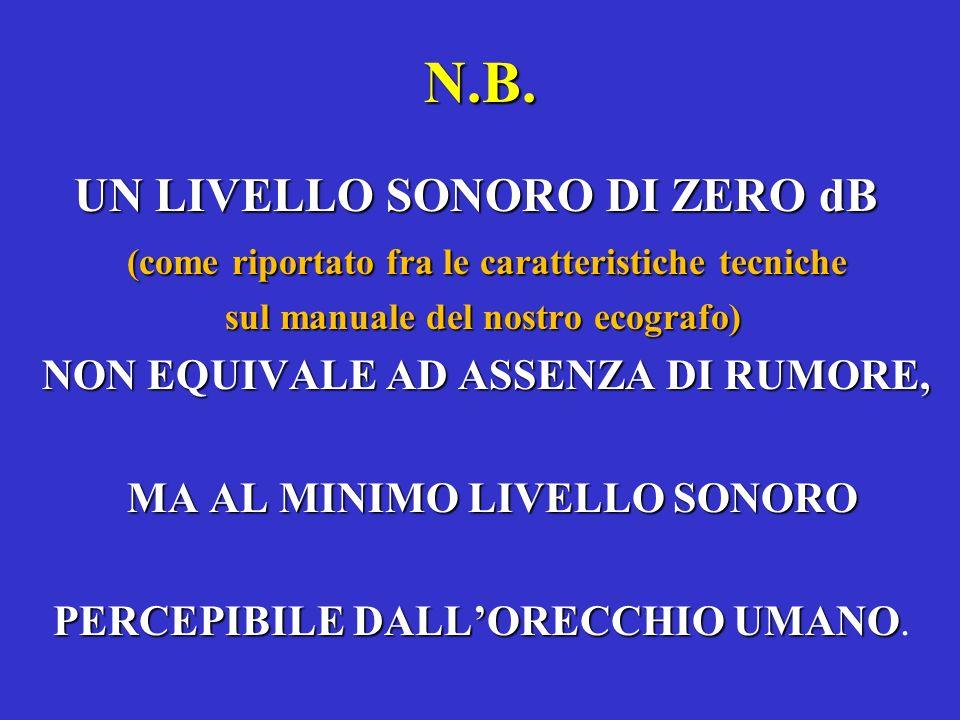 N.B. UN LIVELLO SONORO DI ZERO dB