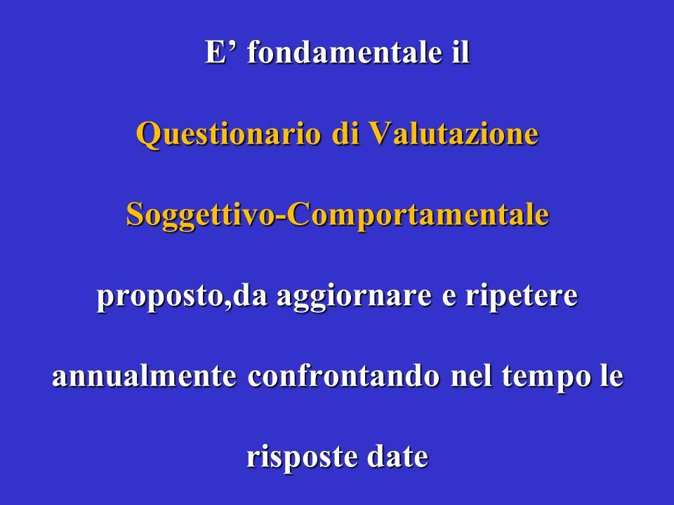 E' fondamentale il Questionario di Valutazione Soggettivo-Comportamentale proposto,da aggiornare e ripetere annualmente confrontando nel tempo le risposte date