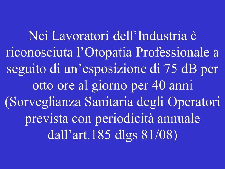 Nei Lavoratori dell'Industria è riconosciuta l'Otopatia Professionale a seguito di un'esposizione di 75 dB per otto ore al giorno per 40 anni (Sorveglianza Sanitaria degli Operatori prevista con periodicità annuale dall'art.185 dlgs 81/08)
