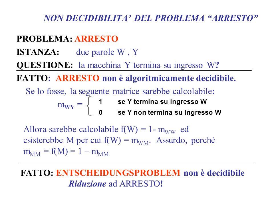 NON DECIDIBILITA' DEL PROBLEMA ARRESTO