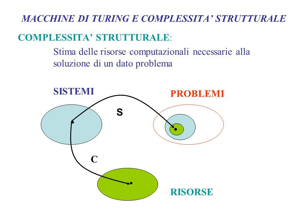 MACCHINE DI TURING E COMPLESSITA' STRUTTURALE