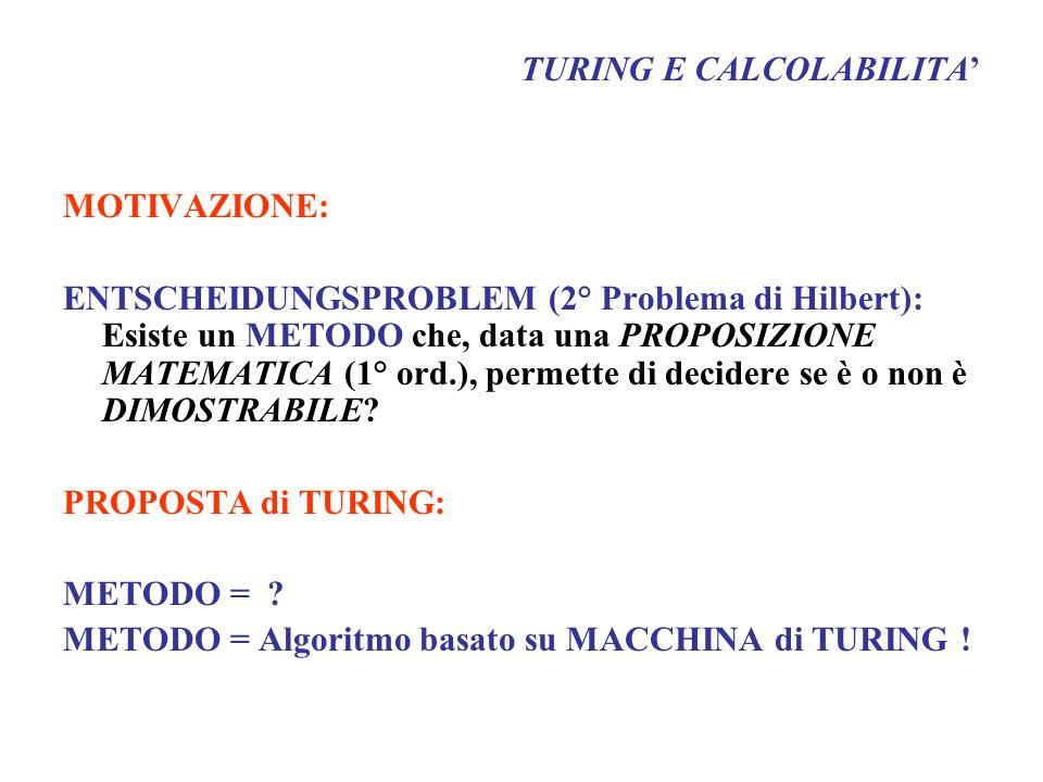 TURING E CALCOLABILITA'