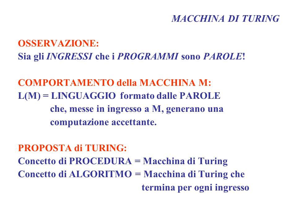 MACCHINA DI TURING OSSERVAZIONE: Sia gli INGRESSI che i PROGRAMMI sono PAROLE! COMPORTAMENTO della MACCHINA M: