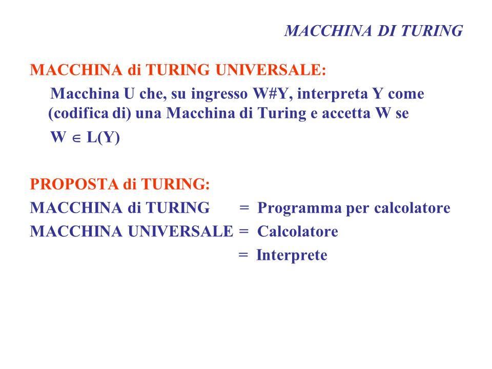 MACCHINA DI TURING MACCHINA di TURING UNIVERSALE: