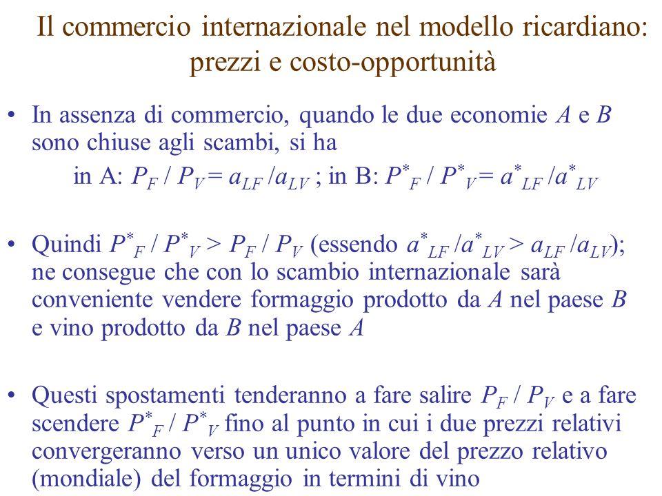 Il commercio internazionale nel modello ricardiano: prezzi e costo-opportunità