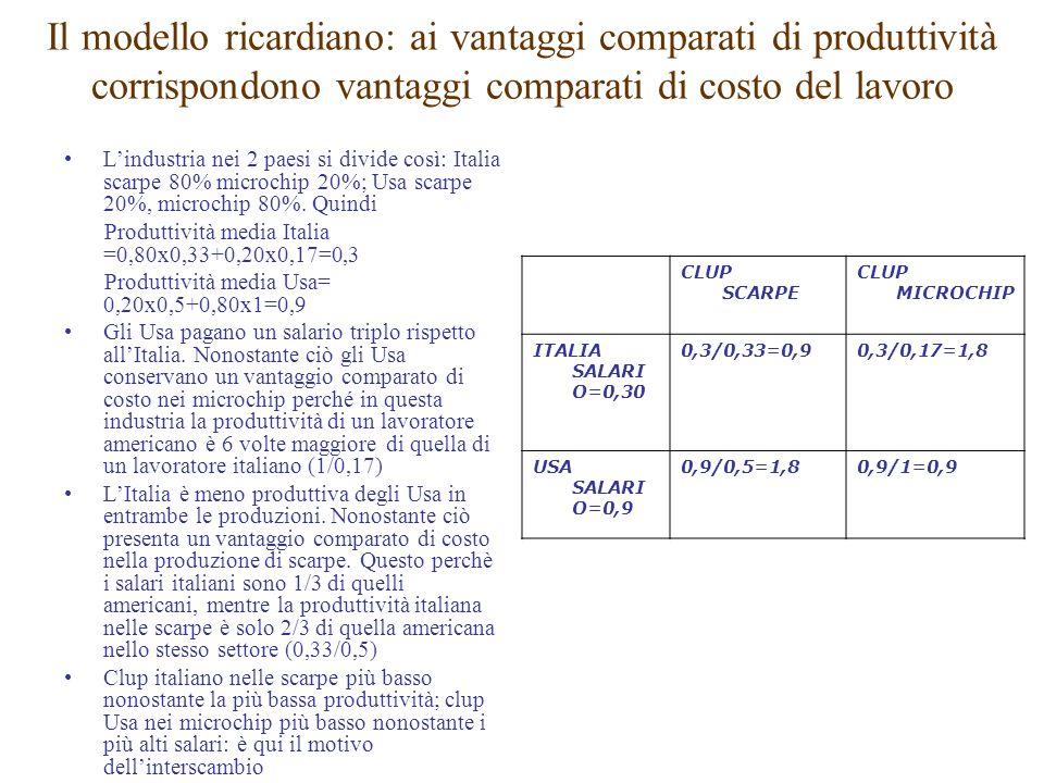 Il modello ricardiano: ai vantaggi comparati di produttività corrispondono vantaggi comparati di costo del lavoro