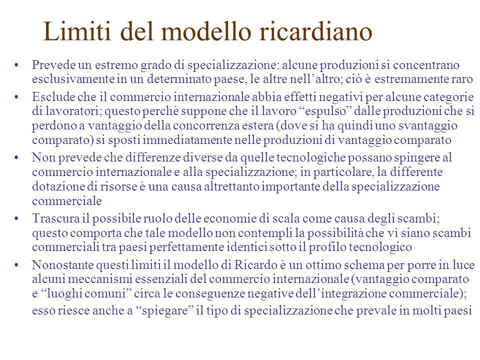 Limiti del modello ricardiano