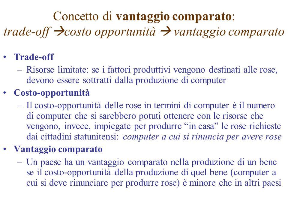 Concetto di vantaggio comparato: trade-off costo opportunità  vantaggio comparato