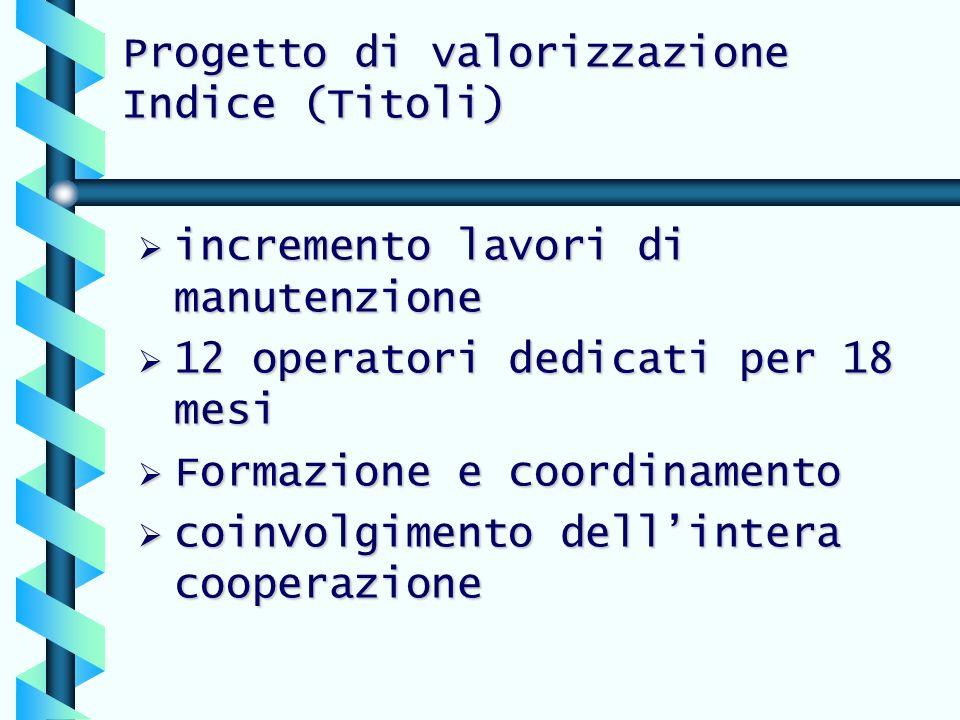 Progetto di valorizzazione Indice (Titoli)