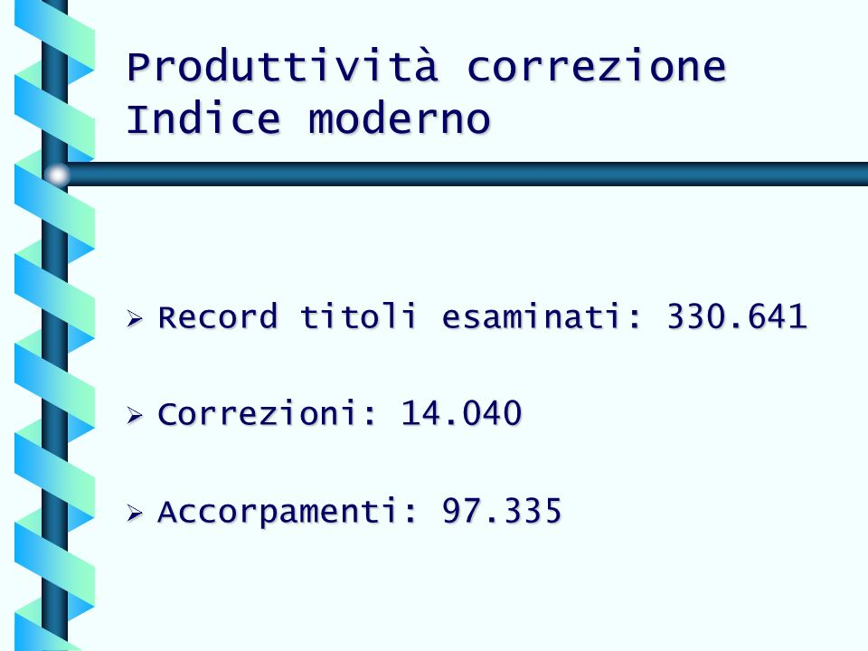 Produttività correzione Indice moderno