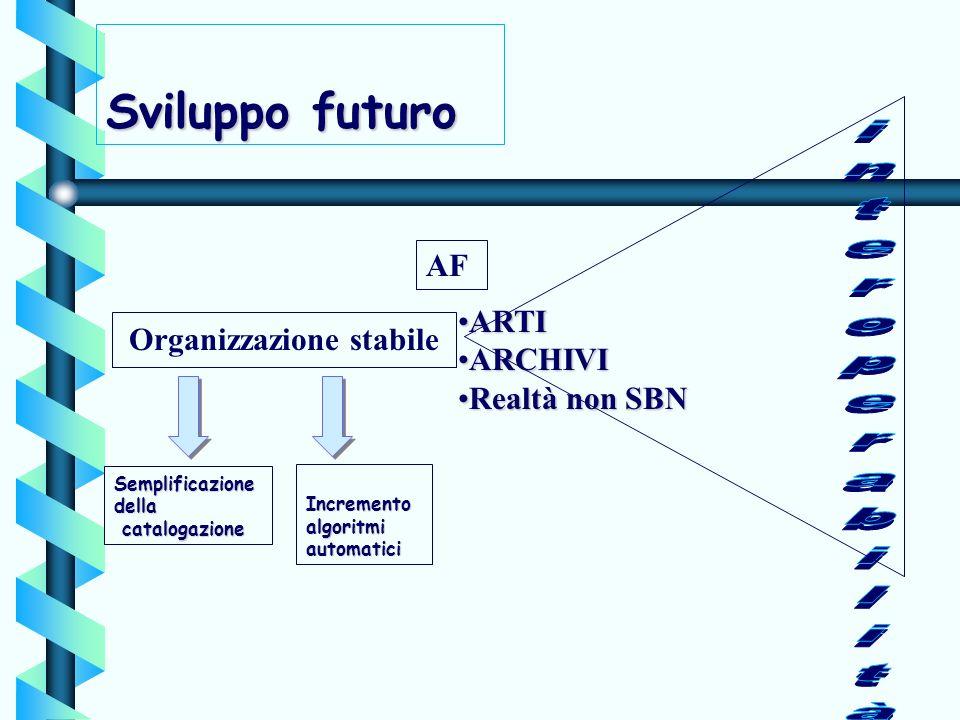 Organizzazione stabile