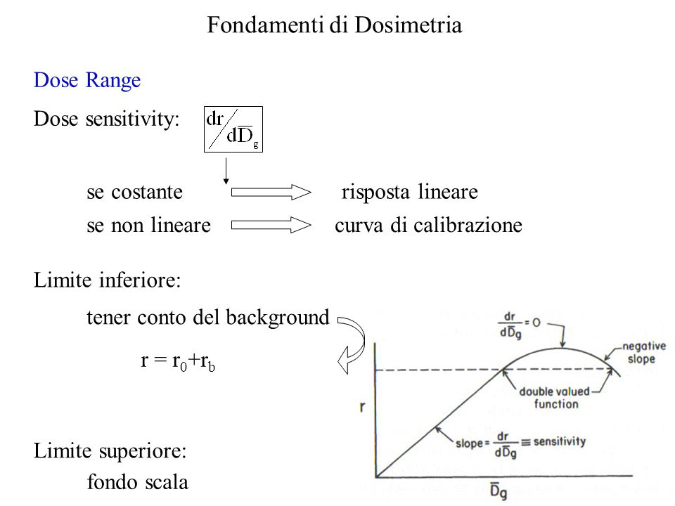 se costante risposta lineare se non lineare curva di calibrazione