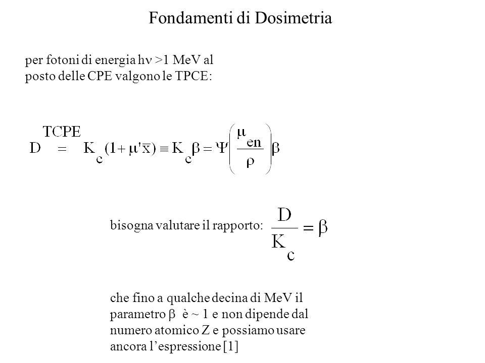 per fotoni di energia h >1 MeV al posto delle CPE valgono le TPCE: