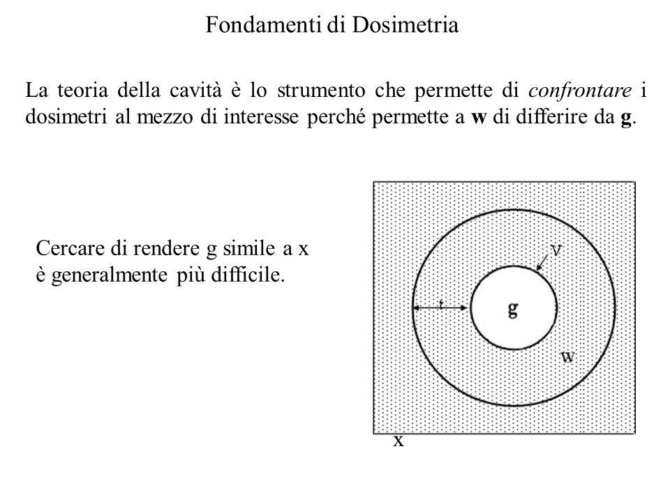 La teoria della cavità è lo strumento che permette di confrontare i dosimetri al mezzo di interesse perché permette a w di differire da g.