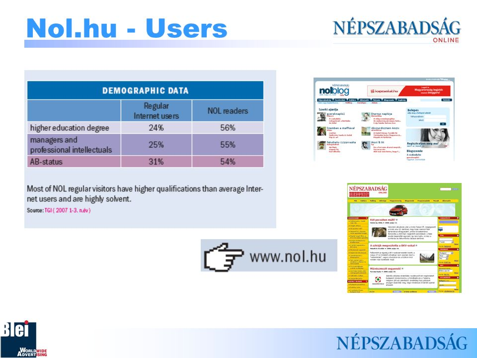 Nol.hu - Users