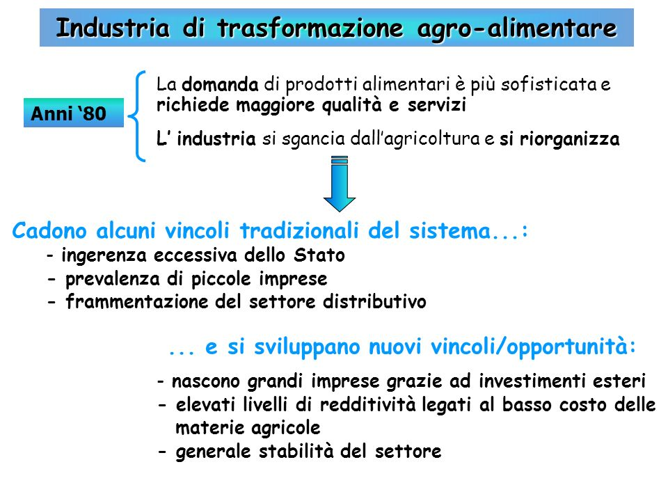 Industria di trasformazione agro-alimentare