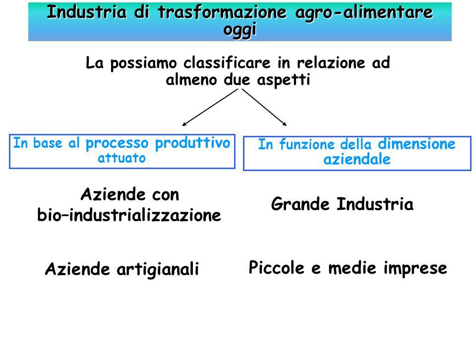 Industria di trasformazione agro-alimentare oggi