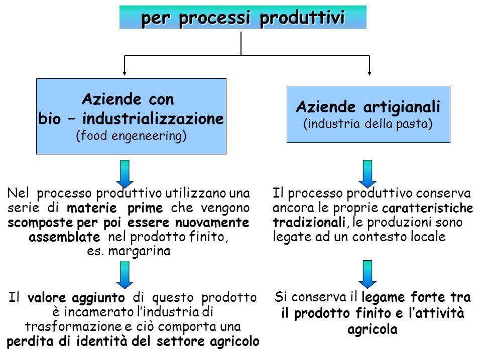 per processi produttivi