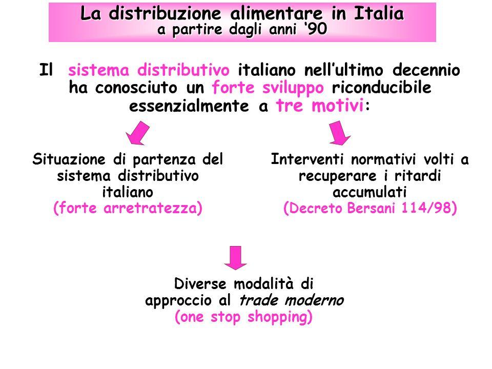 Diverse modalità di approccio al trade moderno (one stop shopping)