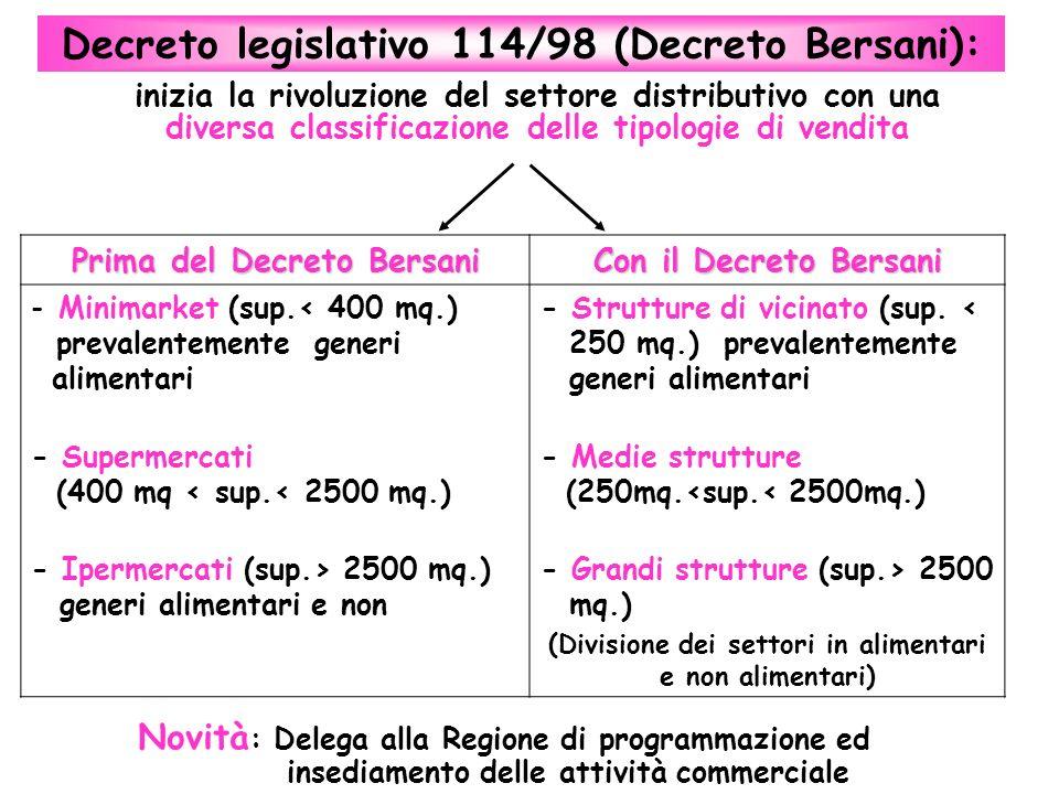 Decreto legislativo 114/98 (Decreto Bersani):