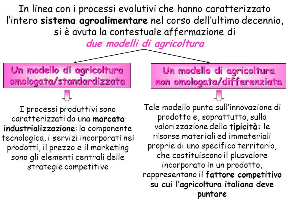 In linea con i processi evolutivi che hanno caratterizzato l'intero sistema agroalimentare nel corso dell'ultimo decennio, si è avuta la contestuale affermazione di due modelli di agricoltura