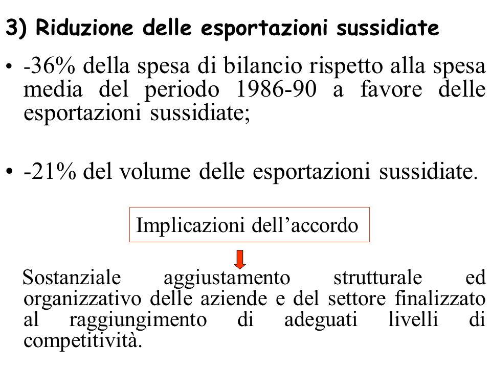 3) Riduzione delle esportazioni sussidiate
