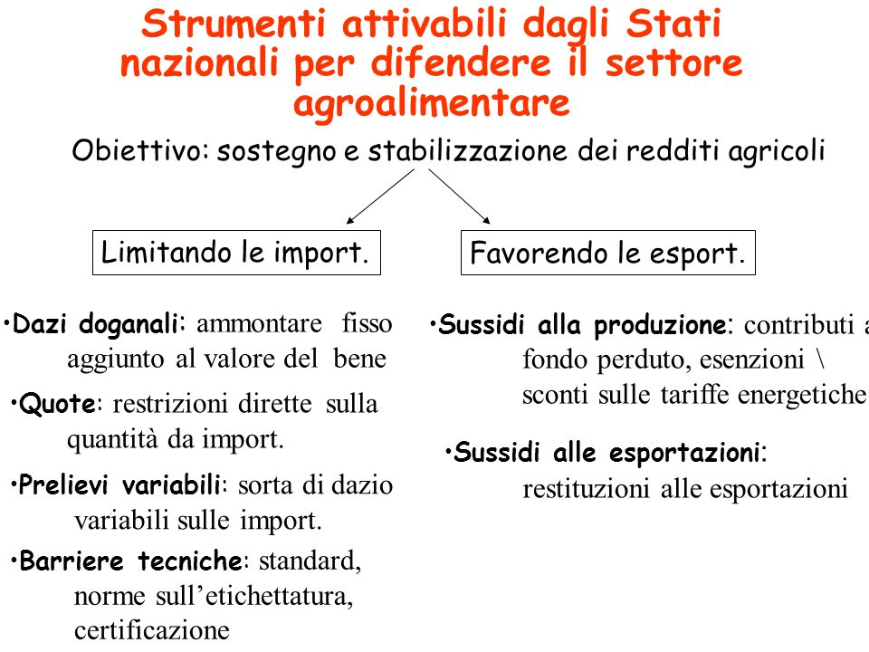 Strumenti attivabili dagli Stati nazionali per difendere il settore agroalimentare