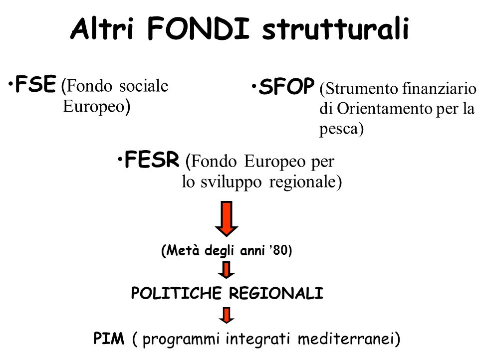 Altri FONDI strutturali