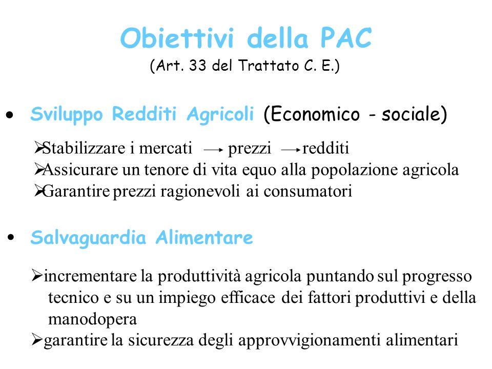 Obiettivi della PAC  Sviluppo Redditi Agricoli (Economico - sociale)