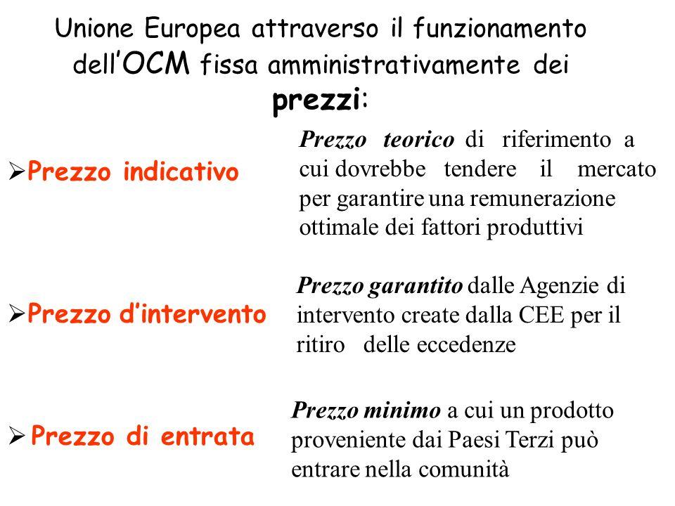 Unione Europea attraverso il funzionamento dell'OCM fissa amministrativamente dei prezzi: