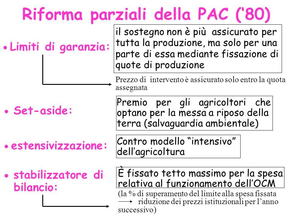 Riforma parziali della PAC ('80)