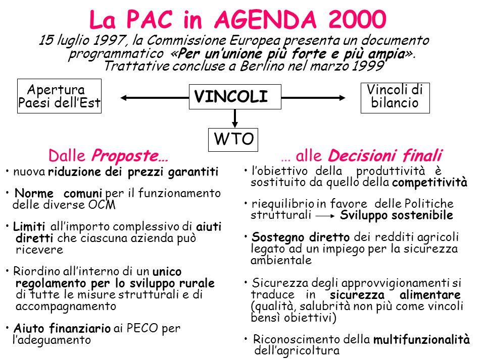 La PAC in AGENDA 2000 VINCOLI WTO