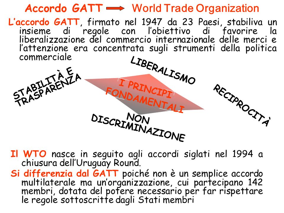 Accordo GATT World Trade Organization