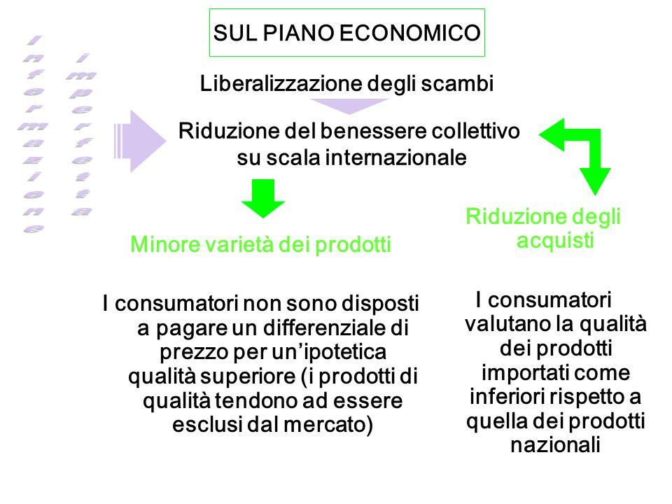 Liberalizzazione degli scambi Informazione imperfetta