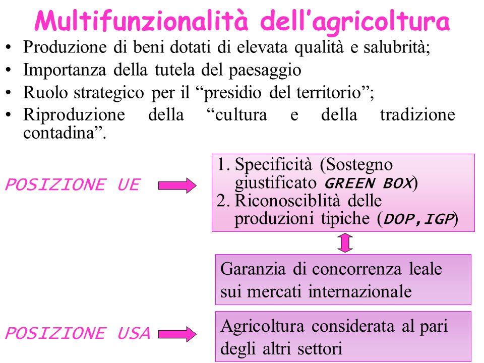 Multifunzionalità dell'agricoltura