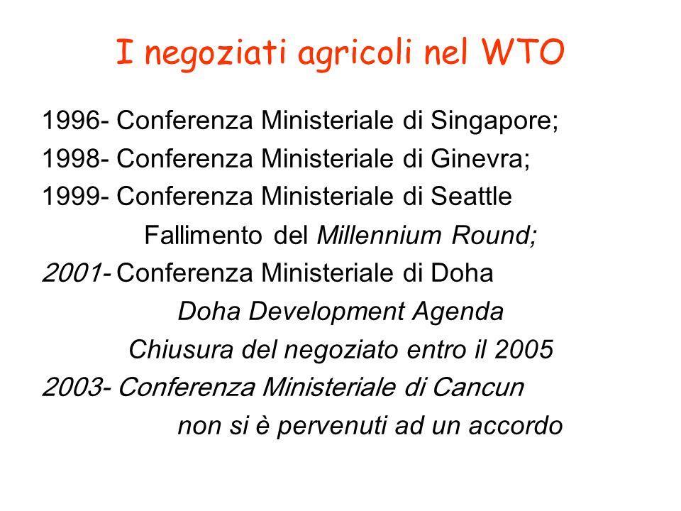 I negoziati agricoli nel WTO